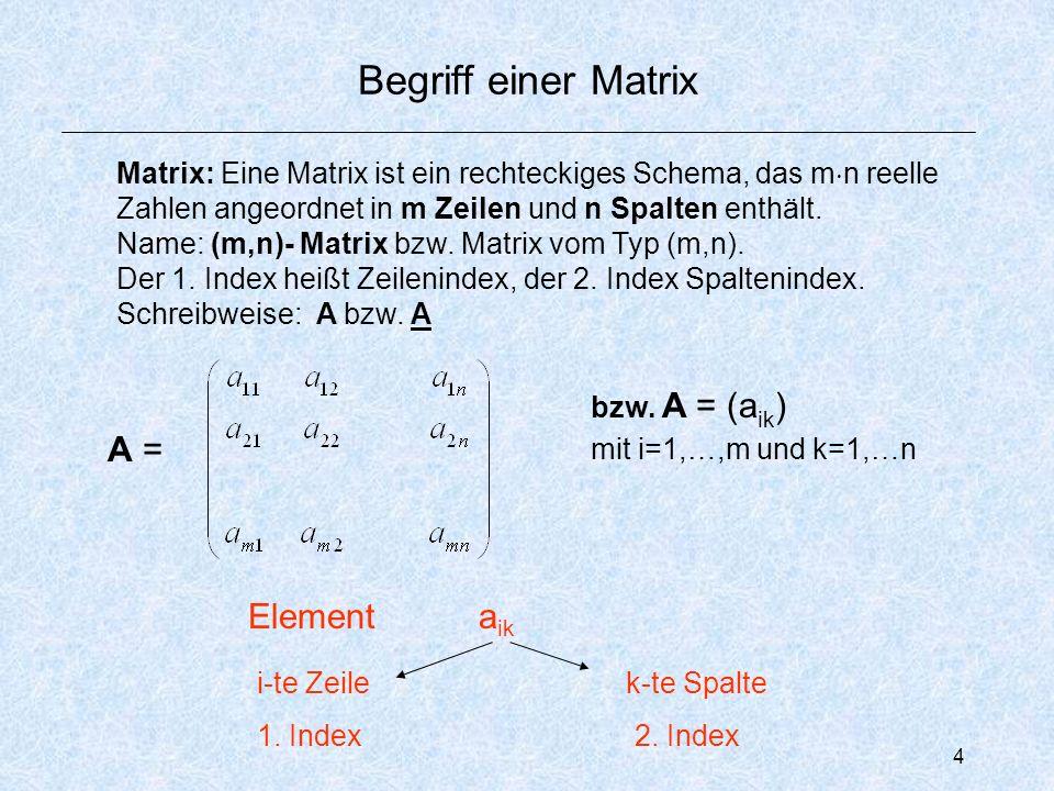 15 Matrizenoperationen - Multiplikation von Matrizen Das Produkt C = A  B der Matrizen A und B kann (in dieser Reihenfolge) gebildet werden, wenn die Anzahl der Spalten der Matrix A gleich der Anzahl der Zeilen der Matrix B ist.