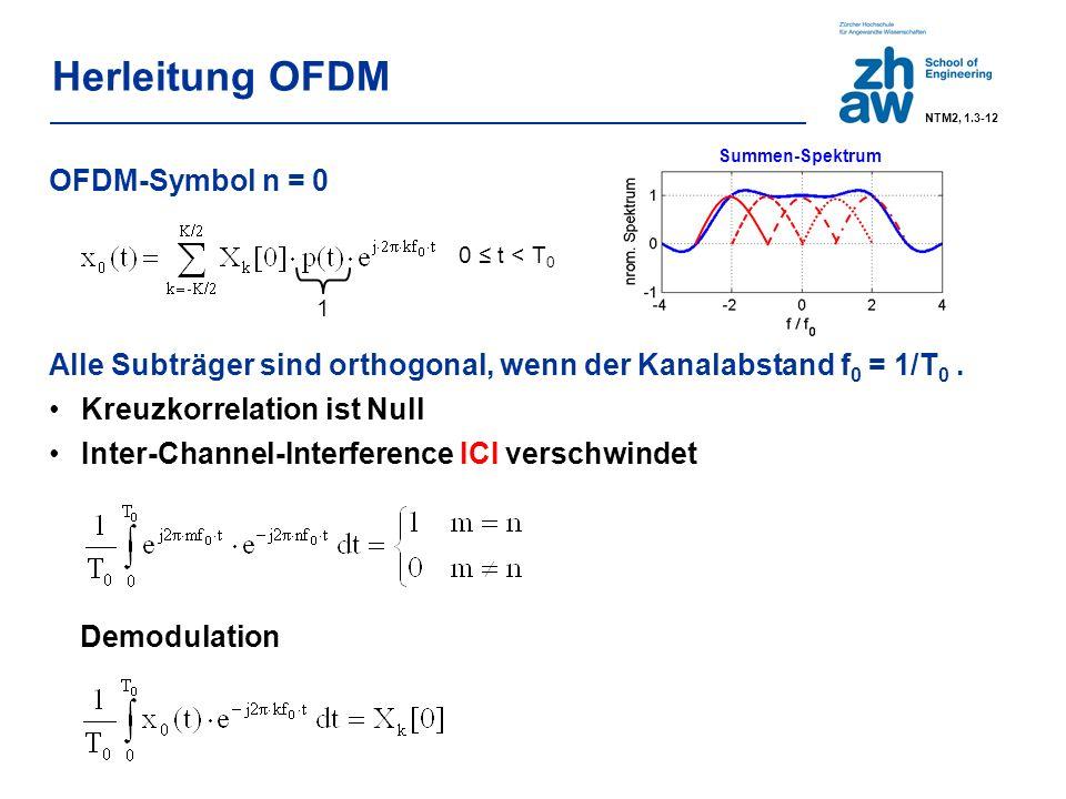 OFDM-Symbol n = 0 Summen-Spektrum 0 ≤ t < T 0 1 Alle Subträger sind orthogonal, wenn der Kanalabstand f 0 = 1/T 0.