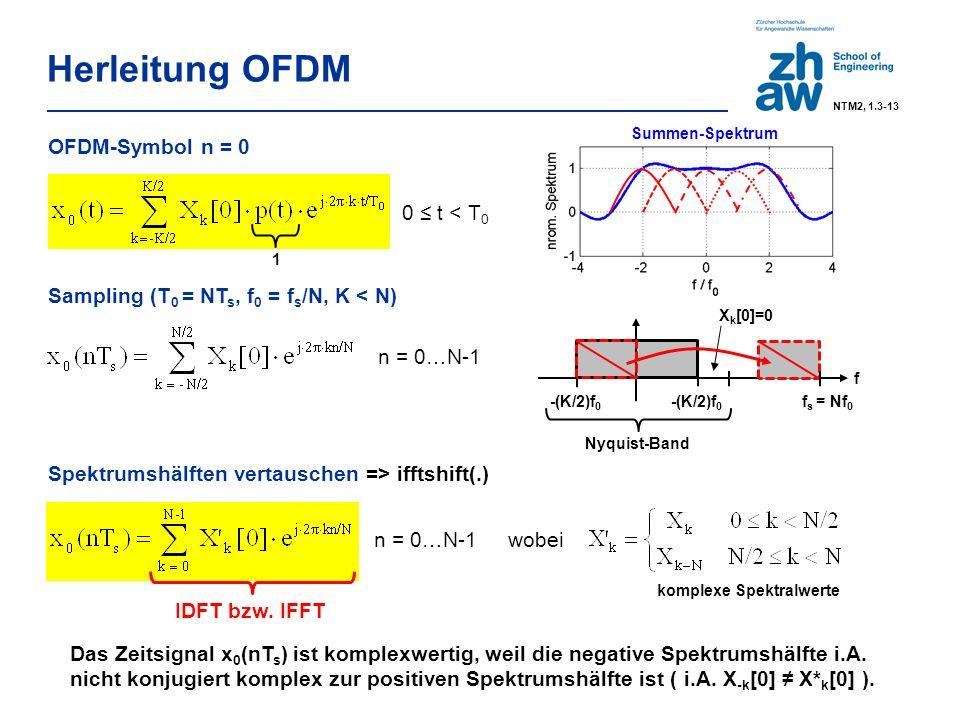 Summen-Spektrum OFDM-Symbol n = 0 Sampling (T 0 = NT s, f 0 = f s /N, K < N) 0 ≤ t < T 0 n = 0…N-1 f s = Nf 0 f -(K/2)f 0 X k [0]=0 Spektrumshälften v