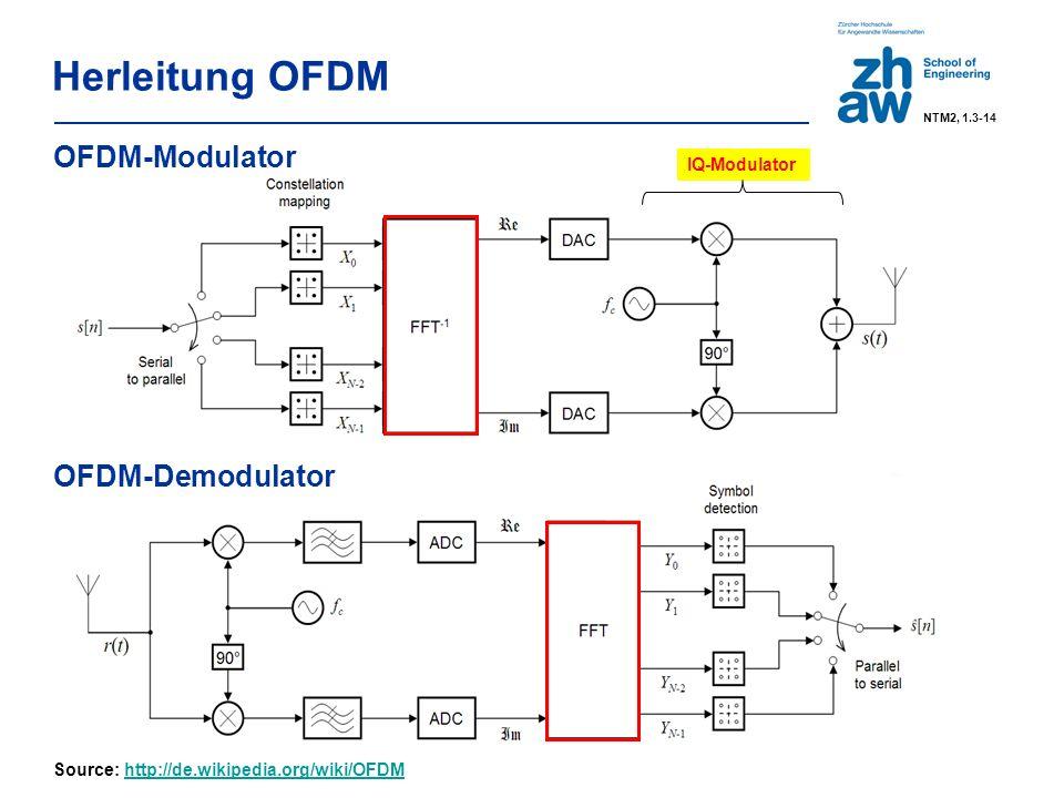 IQ-Modulator Source: http://de.wikipedia.org/wiki/OFDMhttp://de.wikipedia.org/wiki/OFDM OFDM-Modulator OFDM-Demodulator Herleitung OFDM NTM2, 1.3-14