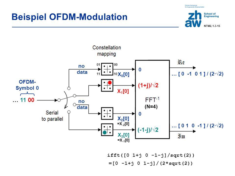 Beispiel OFDM-Modulation X 3 [0] =X -1 [0] X 1 [0] X 0 [0] 00 01 11 10 … 11 00 (N=4) no data no data OFDM- Symbol 0 X 2 [0] =X -2 [0] (1+j)/√2 0 (-1-j)/√2 0 ifft([0 1+j 0 -1-j]/sqrt(2)) =[0 -1+j 0 1-j]/(2*sqrt(2)) … [ 0 -1 0 1 ] / (2·√2) … [ 0 1 0 -1 ] / (2·√2) NTM2, 1.3-15
