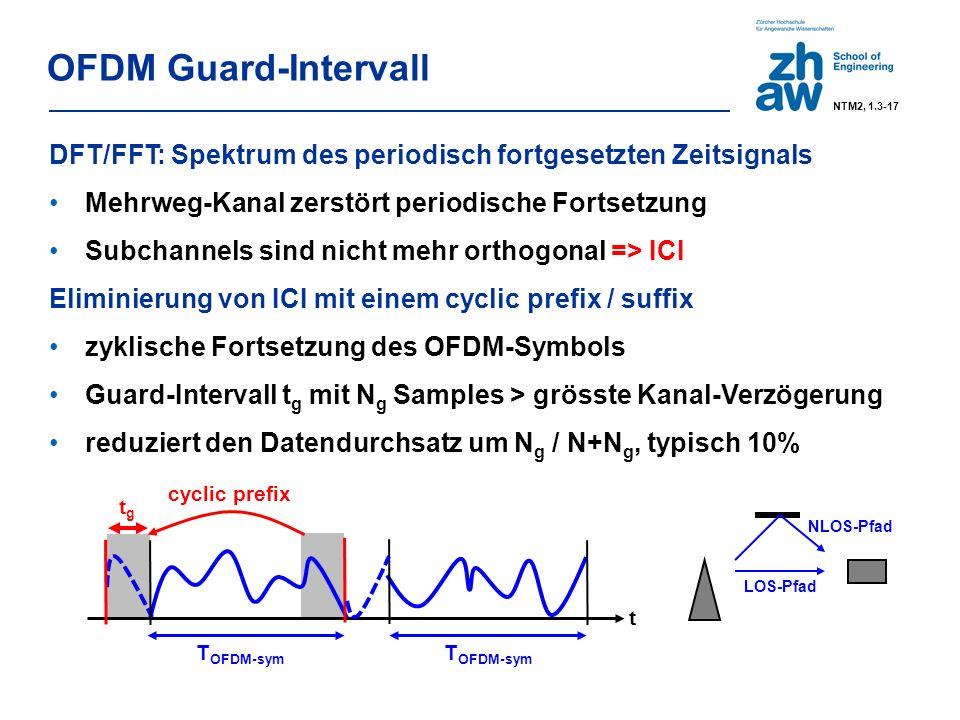 OFDM Guard-Intervall DFT/FFT: Spektrum des periodisch fortgesetzten Zeitsignals Mehrweg-Kanal zerstört periodische Fortsetzung Subchannels sind nicht mehr orthogonal => ICI Eliminierung von ICI mit einem cyclic prefix / suffix zyklische Fortsetzung des OFDM-Symbols Guard-Intervall t g mit N g Samples > grösste Kanal-Verzögerung reduziert den Datendurchsatz um N g / N+N g, typisch 10% t tgtg T OFDM-sym NLOS-Pfad LOS-Pfad T OFDM-sym cyclic prefix NTM2, 1.3-17