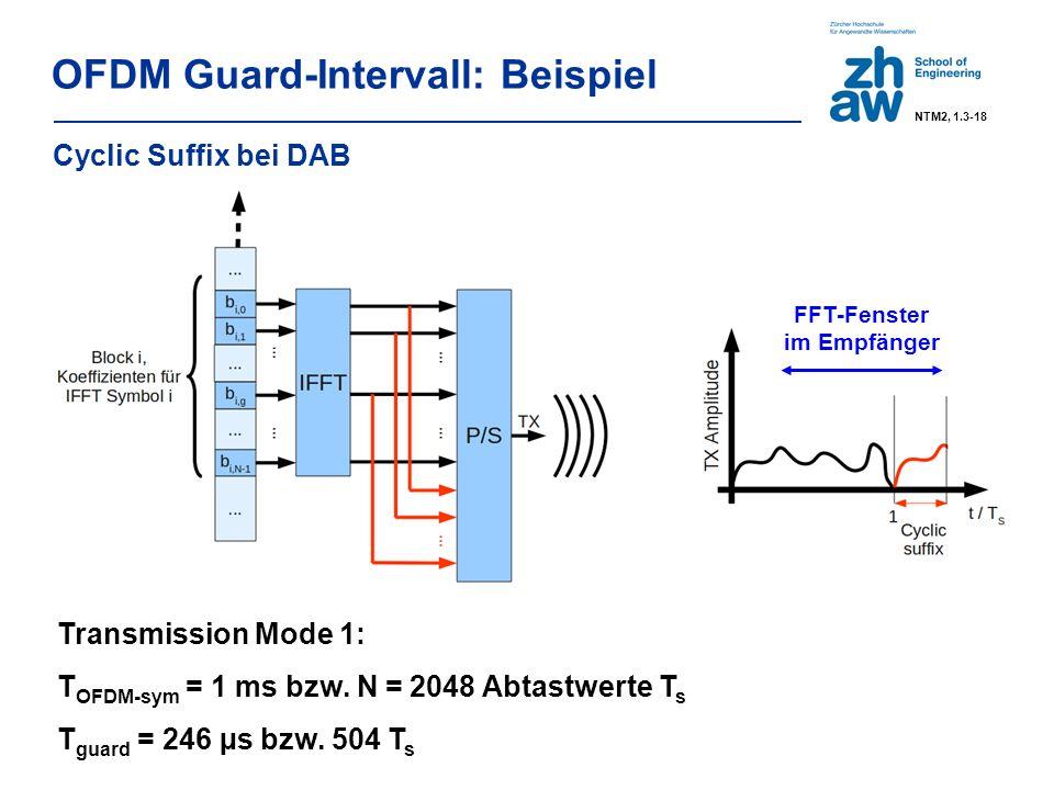 FFT-Fenster im Empfänger Cyclic Suffix bei DAB OFDM Guard-Intervall: Beispiel Transmission Mode 1: T OFDM-sym = 1 ms bzw. N = 2048 Abtastwerte T s T g