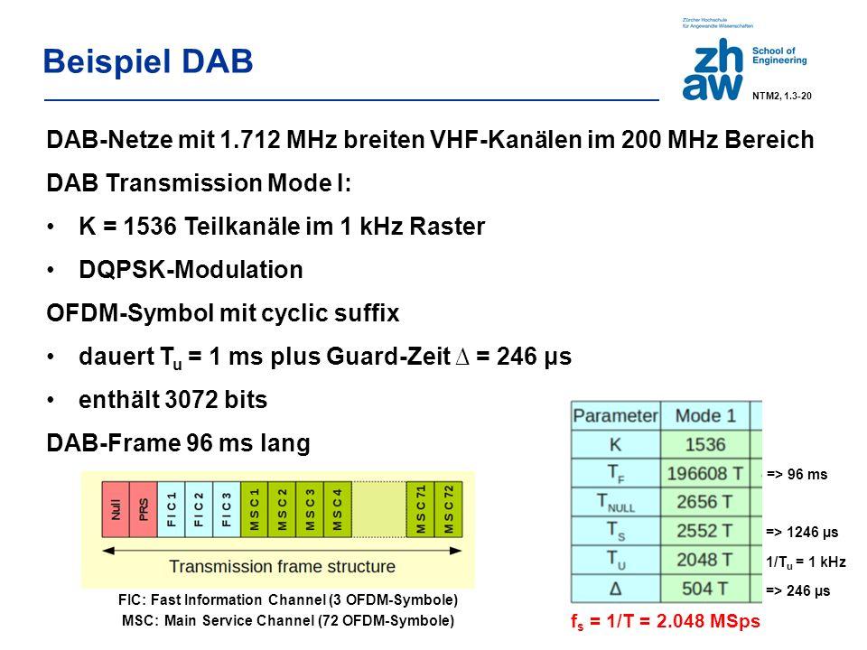 Beispiel DAB DAB-Netze mit 1.712 MHz breiten VHF-Kanälen im 200 MHz Bereich DAB Transmission Mode I: K = 1536 Teilkanäle im 1 kHz Raster DQPSK-Modulation OFDM-Symbol mit cyclic suffix dauert T u = 1 ms plus Guard-Zeit ∆ = 246 μs enthält 3072 bits DAB-Frame 96 ms lang FIC: Fast Information Channel (3 OFDM-Symbole) MSC: Main Service Channel (72 OFDM-Symbole) f s = 1/T = 2.048 MSps 1/T u = 1 kHz => 96 ms => 1246 µs => 246 µs NTM2, 1.3-20
