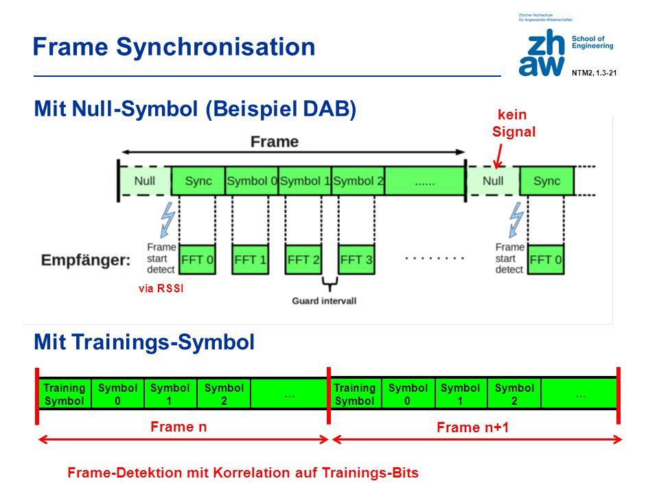 Frame Synchronisation Mit Null-Symbol (Beispiel DAB) Mit Trainings-Symbol Training Symbol 0 Symbol 1 Symbol 2 … Training Symbol 0 Symbol 1 Symbol 2 … Frame n Frame n+1 Frame-Detektion mit Korrelation auf Trainings-Bits via RSSI kein Signal NTM2, 1.3-21