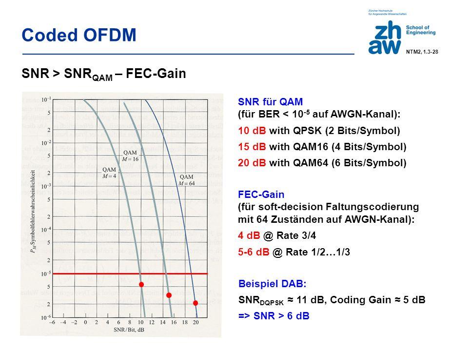 SNR für QAM (für BER < 10 -5 auf AWGN-Kanal): 10 dB with QPSK (2 Bits/Symbol) 15 dB with QAM16 (4 Bits/Symbol) 20 dB with QAM64 (6 Bits/Symbol) SNR >