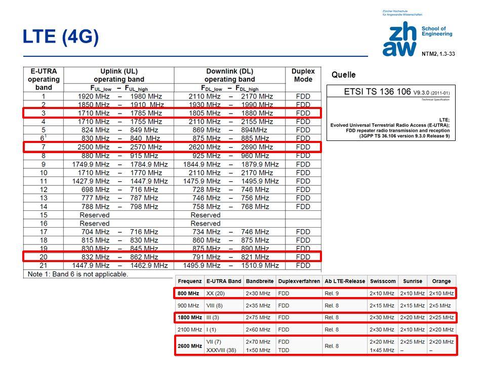 LTE: OFDMA im Downlink Resource Blocks (12 Subcarrier, 180 kHz) Anzahl Subcarriers: 76 180 300 600 900 1200 Subcarrier-Abstand 15 kHz QAM4, QAM16 oder QAM64 OFDM-Symbollänge 66.667 µs Cyclic-Prefix: 4.7 µs Time-Framing: 1 Slot à 0.5 ms mit 7 OFDM-Symbolen, Subframe à 1 ms mit 2 Slots, Frames à 10 ms NTM2, 1.3-34