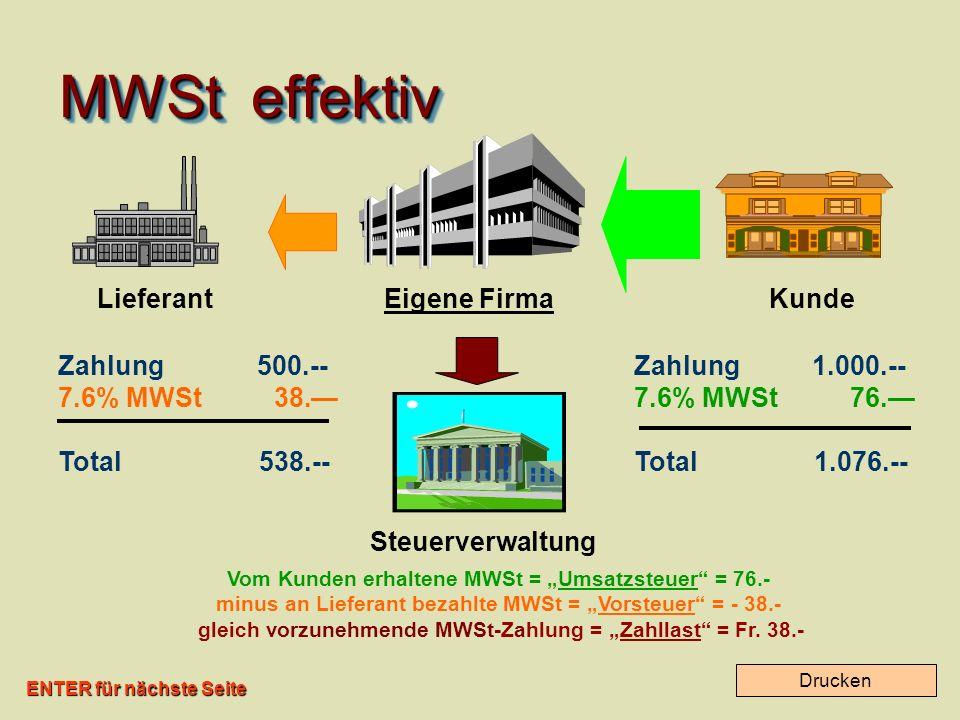 """ENTER für nächste Seite Drucken MWSt effektiv Eigene Firma Zahlung 1.000.-- 7.6% MWSt 76.— Total 1.076.-- Kunde Vom Kunden erhaltene MWSt = """"Umsatzsteuer = 76.- minus an Lieferant bezahlte MWSt = """"Vorsteuer = - 38.- gleich vorzunehmende MWSt-Zahlung = """"Zahllast = Fr."""