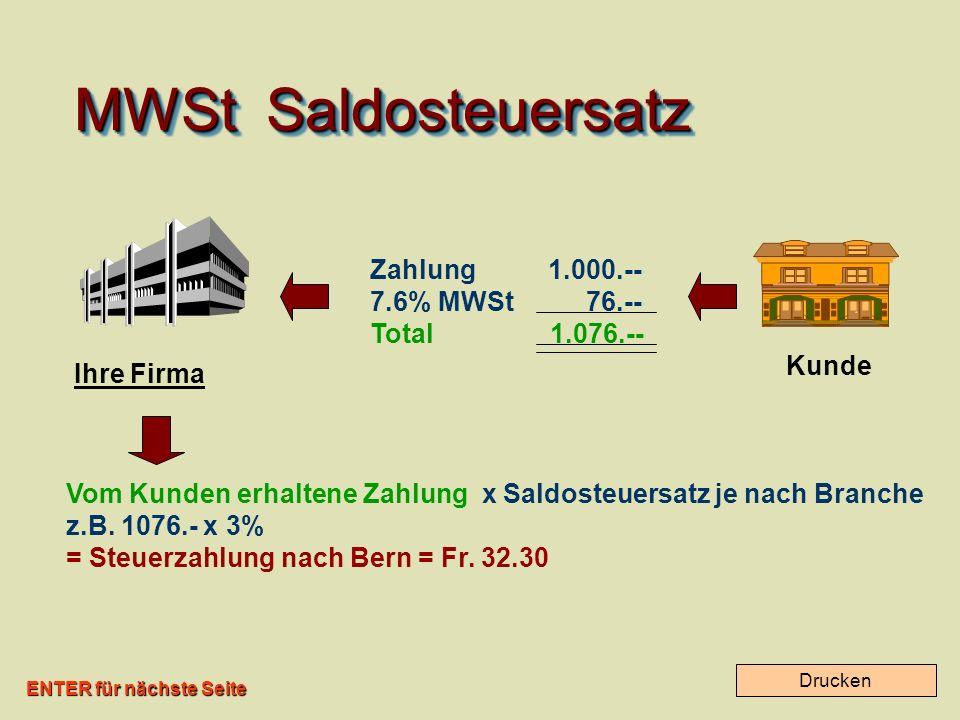 ENTER für nächste Seite Drucken MWSt Saldosteuersatz Ihre Firma Zahlung 1.000.-- 7.6% MWSt 76.-- Total 1.076.-- Kunde Vom Kunden erhaltene Zahlung x Saldosteuersatz je nach Branche z.B.