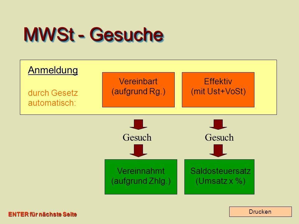 ENTER für nächste Seite Drucken MWSt - Gesuche Anmeldung Anmeldung durch Gesetz automatisch: Vereinbart (aufgrund Rg.) Effektiv (mit Ust+VoSt) Gesuch