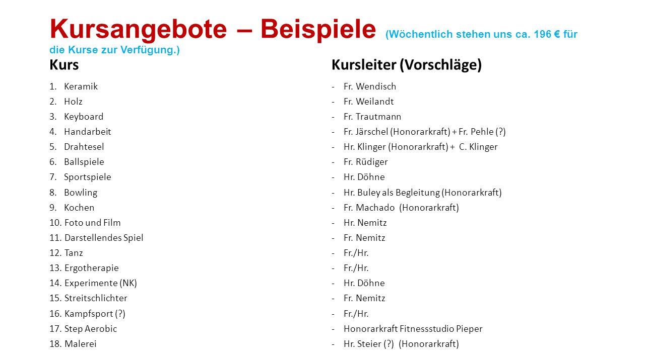 Kursangebote – Beispiele (Wöchentlich stehen uns ca. 196 € für die Kurse zur Verfügung.) Kurs 1. Keramik 2. Holz 3. Keyboard 4. Handarbeit 5. Drahtese