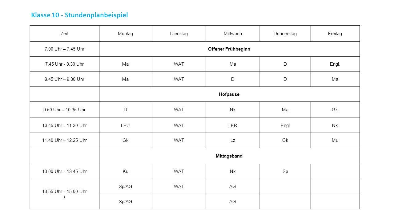 Beschlussfassungen 1.Ganztagsangebote von Montag bis Mittwoch 2.Versammlungstag Donnerstag 3.Praktikumstag für Klasse 10 und neu auch für Klasse 9 4.Hausaufgaben (HA entfallen, außer mündliche (z.B.