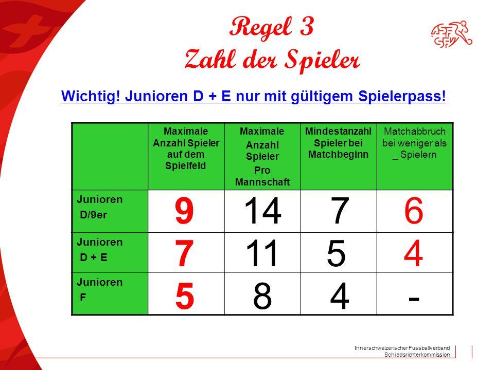 Innerschweizerischer Fussballverband Schiedsrichterkommission Regel 3 Zahl der Spieler Maximale Anzahl Spieler auf dem Spielfeld Maximale Anzahl Spiel