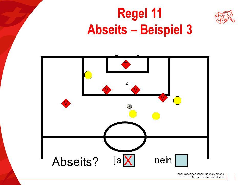 Innerschweizerischer Fussballverband Schiedsrichterkommission T V V V V Regel 11 Abseits – Beispiel 3 Abseits? janein X