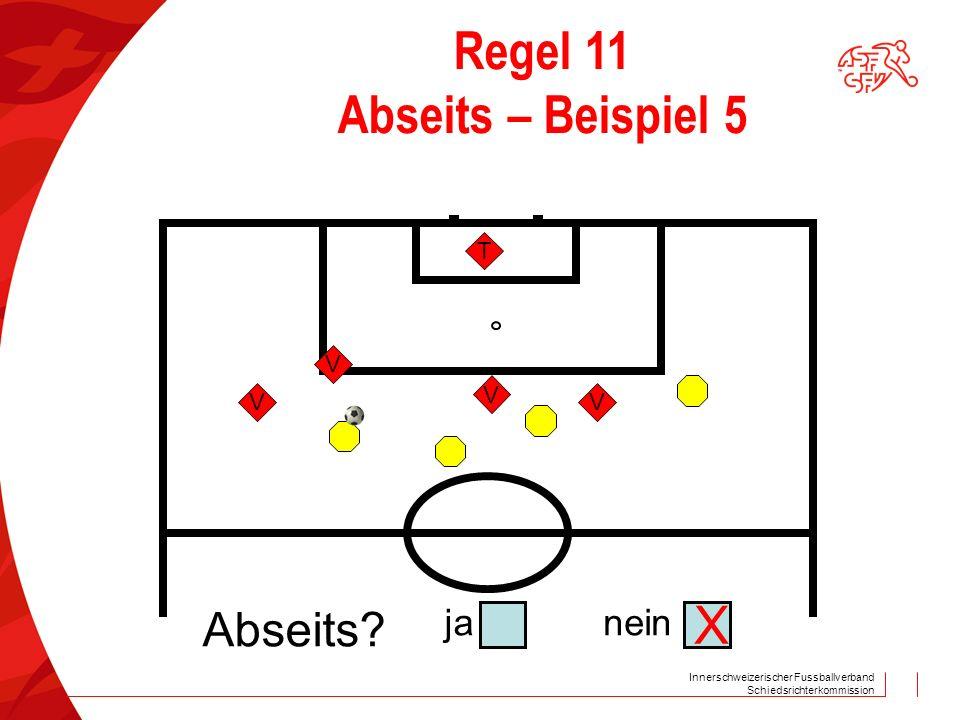 Innerschweizerischer Fussballverband Schiedsrichterkommission T V V V V Regel 11 Abseits – Beispiel 5 Abseits? janein X