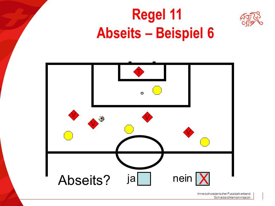 Innerschweizerischer Fussballverband Schiedsrichterkommission T V V V V Regel 11 Abseits – Beispiel 6 Abseits? janein X