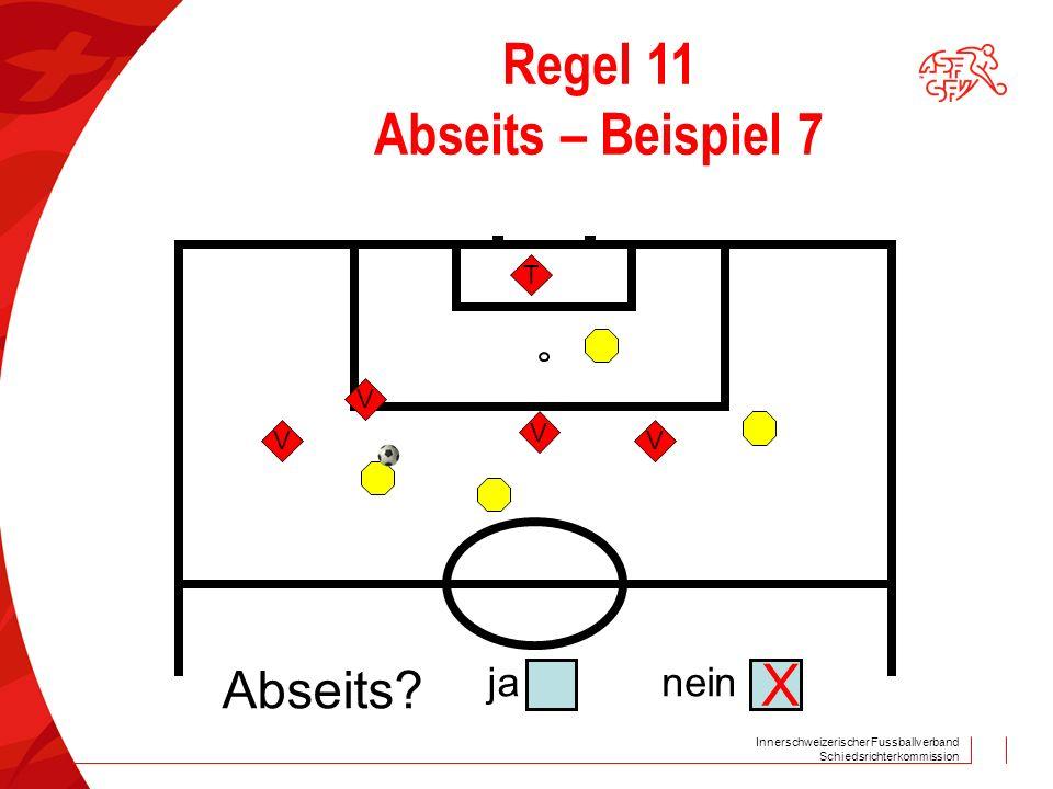 Innerschweizerischer Fussballverband Schiedsrichterkommission T V V V V Regel 11 Abseits – Beispiel 7 Abseits? janein X