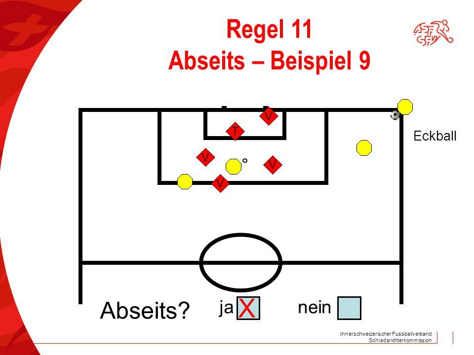 Innerschweizerischer Fussballverband Schiedsrichterkommission T V V V V Regel 11 Abseits – Beispiel 9 Abseits? janein X Eckball