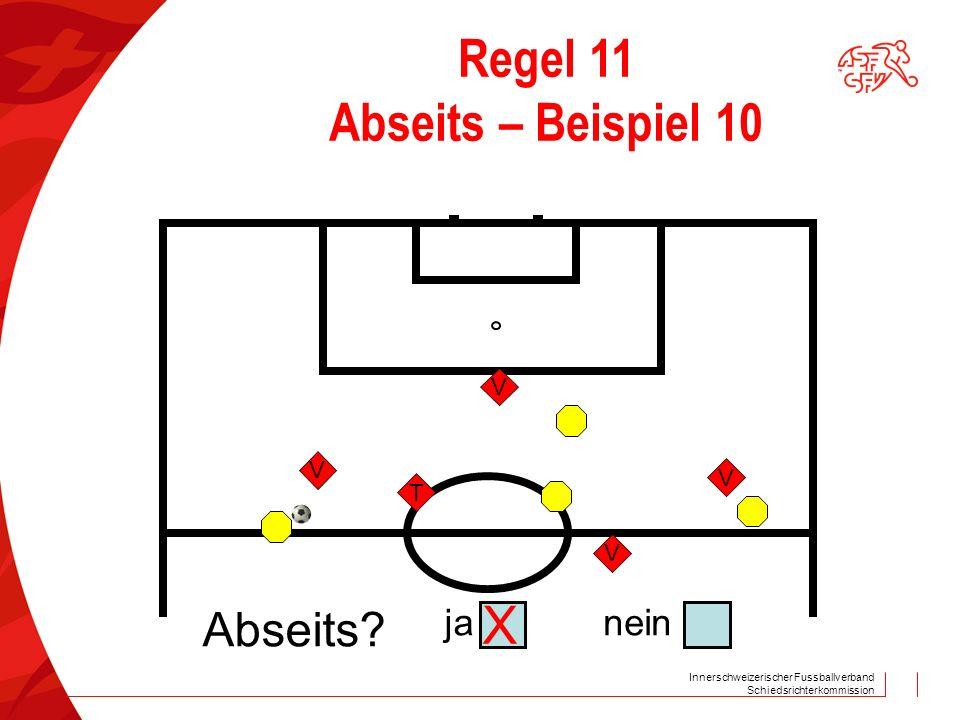 Innerschweizerischer Fussballverband Schiedsrichterkommission T V V V V Regel 11 Abseits – Beispiel 10 Abseits? janein X