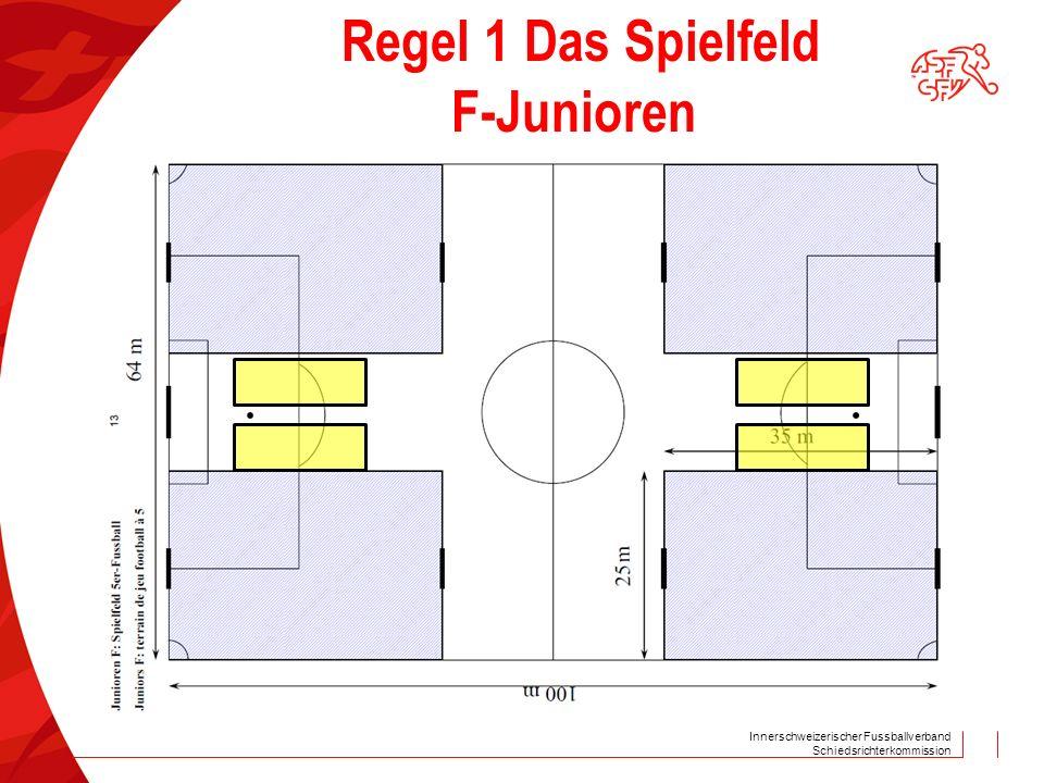 Innerschweizerischer Fussballverband Schiedsrichterkommission Regel 1 Das Spielfeld E-Junioren Penaltypunkt 10m Abseitslinie E-Junioren Eckball E-Junioren