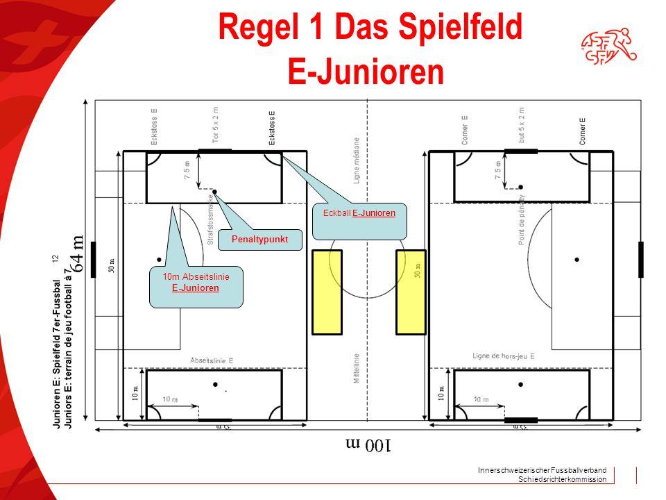 Innerschweizerischer Fussballverband Schiedsrichterkommission Regel 1 Das Spielfeld E-Junioren Penaltypunkt 10m Abseitslinie E-Junioren Eckball E-Juni