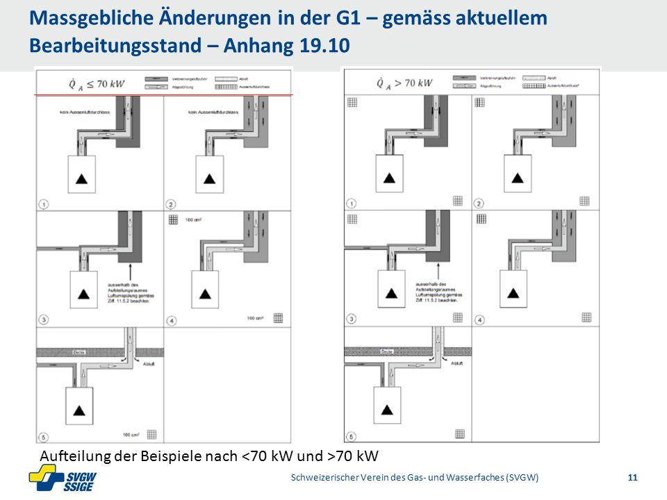 1/32/31/2Right11.60Left 11.601/2 7.60 Placeholder 6.00 6.80 Placeholder title Placeholder Top 9.20 Bottom 9.20 Center 0.80 1/4 3/4 Massgebliche Änderungen in der G1 – gemäss aktuellem Bearbeitungsstand – Anhang 19.10 Schweizerischer Verein des Gas- und Wasserfaches (SVGW)11 Aufteilung der Beispiele nach 70 kW