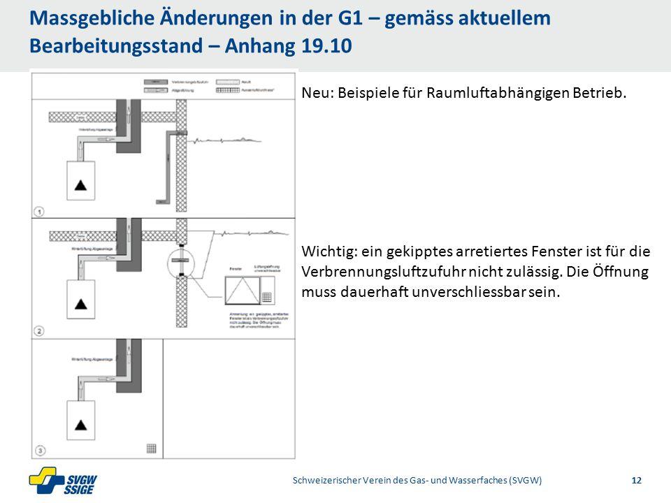 1/32/31/2Right11.60Left 11.601/2 7.60 Placeholder 6.00 6.80 Placeholder title Placeholder Top 9.20 Bottom 9.20 Center 0.80 1/4 3/4 Massgebliche Änderungen in der G1 – gemäss aktuellem Bearbeitungsstand – Anhang 19.10 Schweizerischer Verein des Gas- und Wasserfaches (SVGW)12 Neu: Beispiele für Raumluftabhängigen Betrieb.
