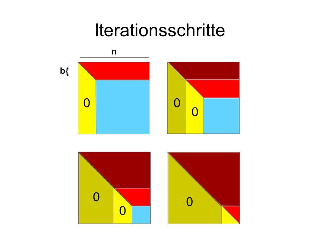 Iterationsschritte b{ n