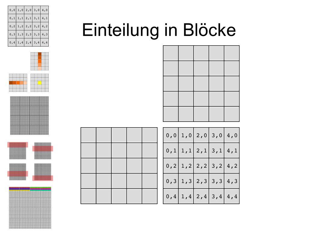 Zugriff auf Blöcke ==== CPU ==== A,B,C // Matrizen N // Größe der Matrizen BLOCK = 32// Größe eines Blocks numBlocks(N / BLOCK, N / BLOCK) numThreads(32, 8) kernel >>(A,B,C) === Kernel ==== __shared__ rows[32*32] __shared__ cols[32*32] __shared__ temp[32*32] initialisiere temp zu 0 #sumatrices = N / BLOCK for s = 1,...,#submatrices: load submatrix of A to rows load submatrix of B to cols temp += rows * cols; write temp to C