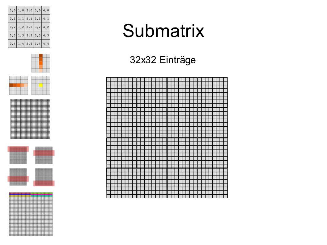 4 Schritte im Thread-Block 32x8 Threads 1 2 34