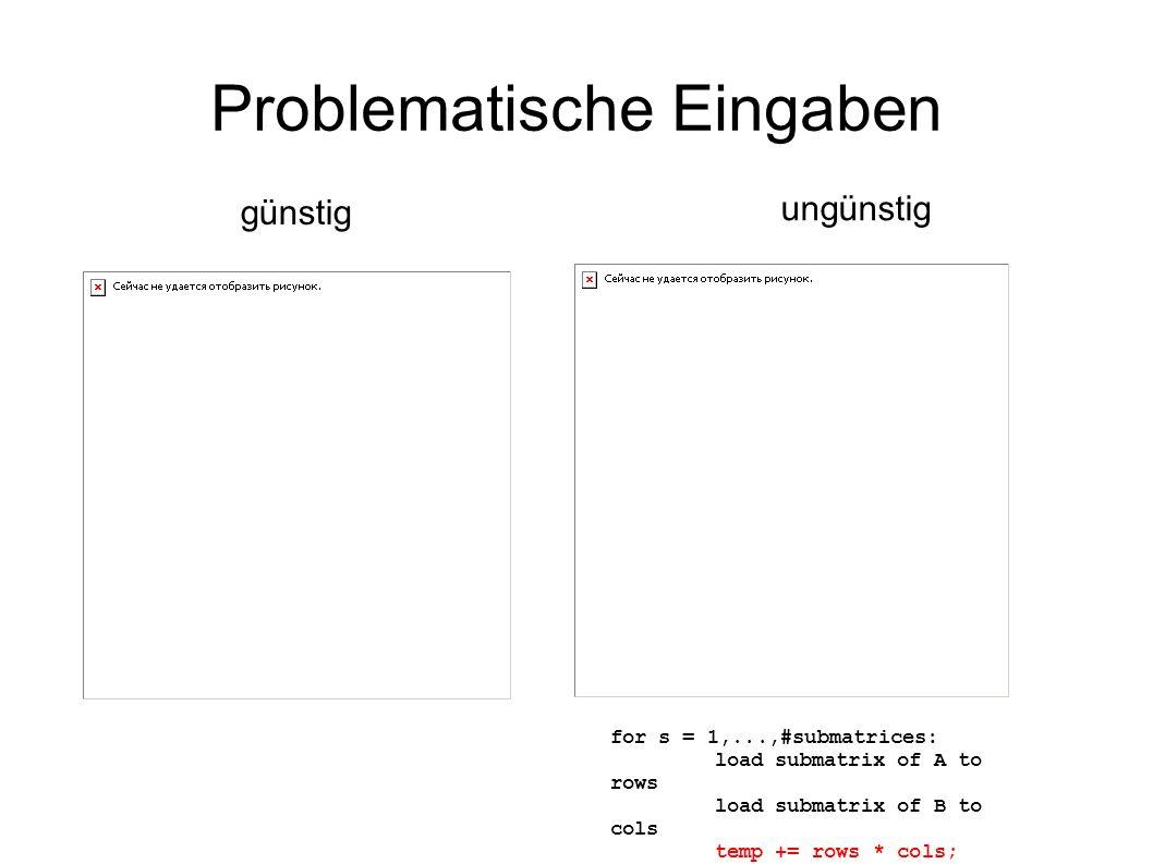 Problematische Eingaben günstig ungünstig for s = 1,...,#submatrices: load submatrix of A to rows load submatrix of B to cols temp += rows * cols; wri