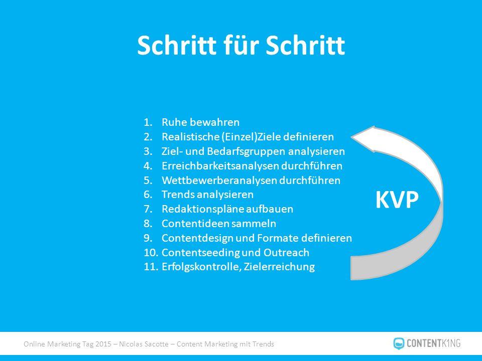 Online Marketing Tag 2015 – Nicolas Sacotte – Content Marketing mit Trends Schritt für Schritt 1.Ruhe bewahren 2.Realistische (Einzel)Ziele definieren