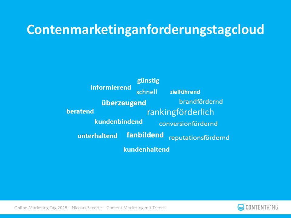 Online Marketing Tag 2015 – Nicolas Sacotte – Content Marketing mit Trends Contenmarketinganforderungstagcloud günstig schnell rankingförderlich fanbi