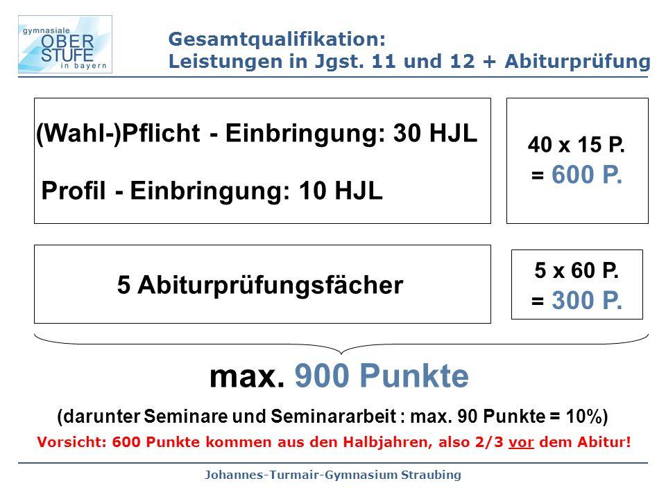 Johannes-Turmair-Gymnasium Straubing Gesamtqualifikation: Leistungen in Jgst. 11 und 12 + Abiturprüfung (Wahl-)Pflicht - Einbringung: 30 HJL Profil -