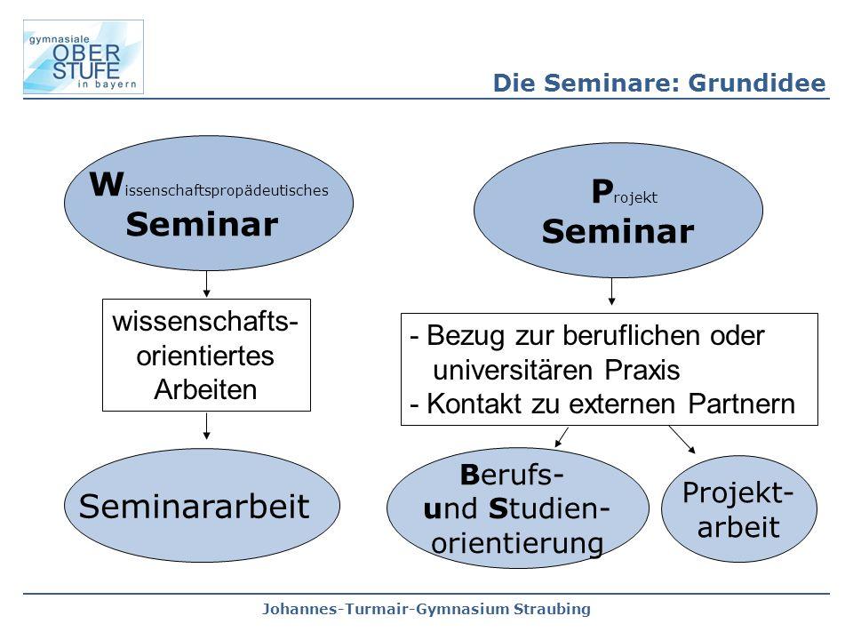 Johannes-Turmair-Gymnasium Straubing W issenschaftspropädeutisches Seminar P rojekt Seminar wissenschafts- orientiertes Arbeiten Seminararbeit - Bezug