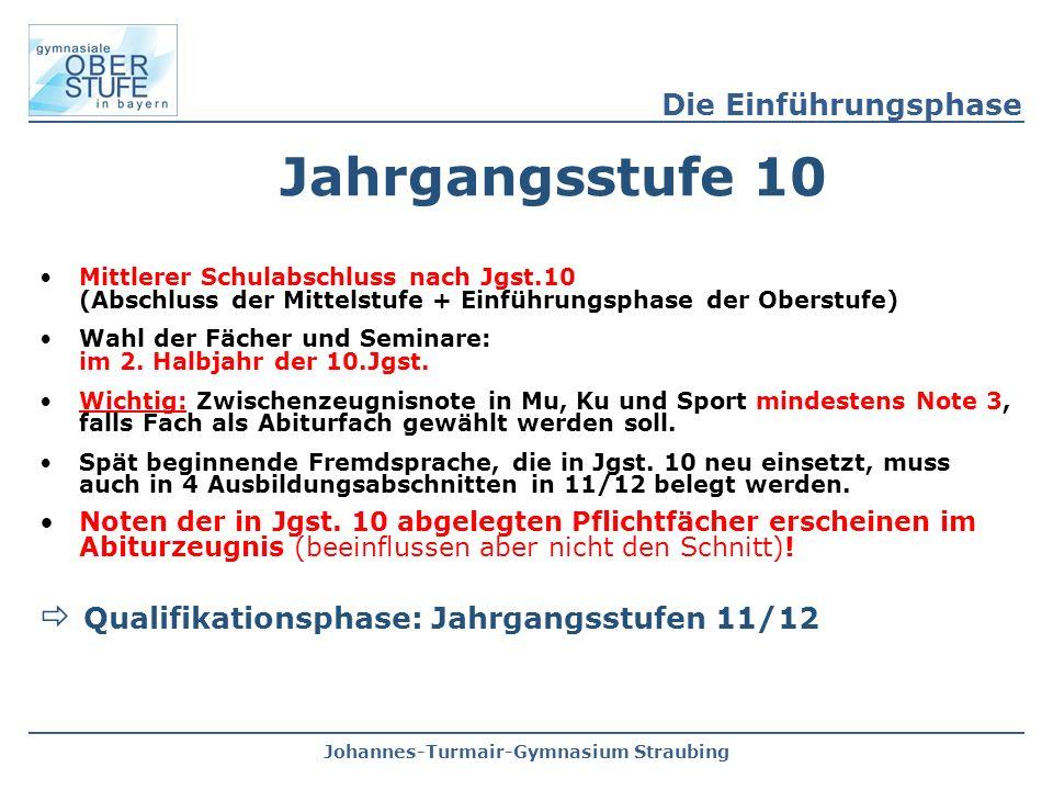 Johannes-Turmair-Gymnasium Straubing Jahrgangsstufe 10 Mittlerer Schulabschluss nach Jgst.10 (Abschluss der Mittelstufe + Einführungsphase der Oberstu