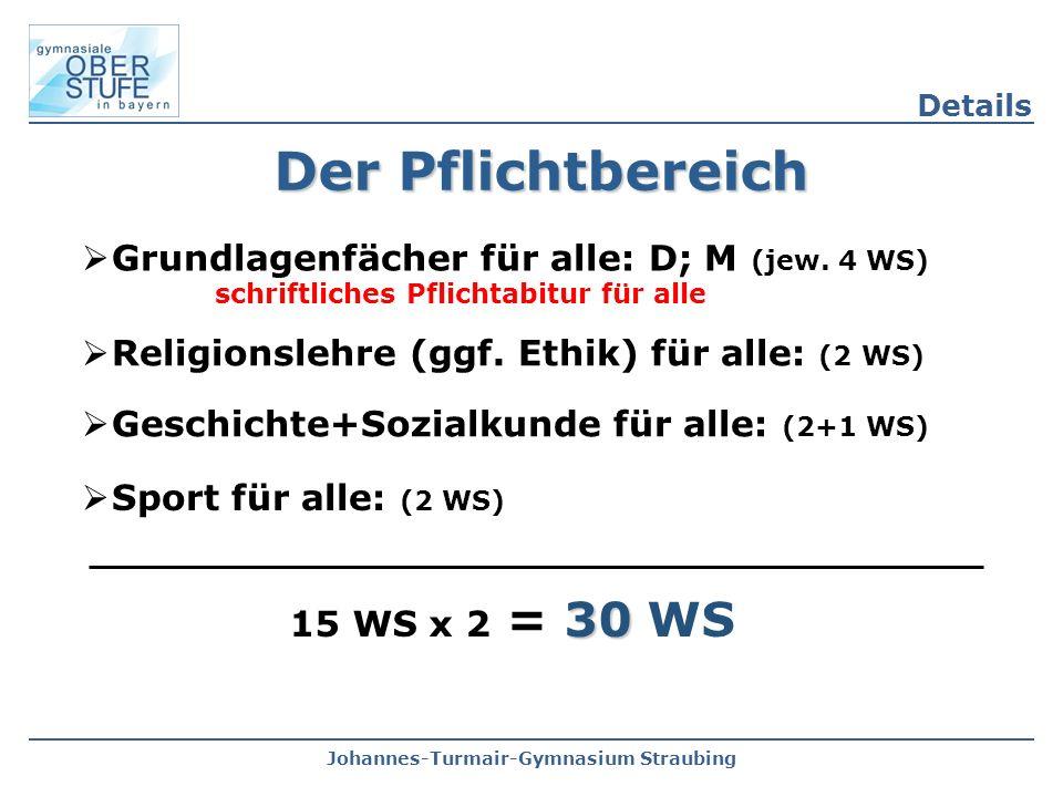 Johannes-Turmair-Gymnasium Straubing Der Pflichtbereich 30 15 WS x 2 = 30 WS  Grundlagenfächer für alle: D; M (jew. 4 WS) schriftliches Pflichtabitur
