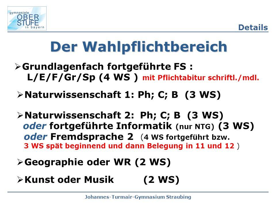 Johannes-Turmair-Gymnasium Straubing Der Wahlpflichtbereich  Grundlagenfach fortgeführte FS : L/E/F/Gr/Sp (4 WS ) mit Pflichtabitur schriftl./mdl.