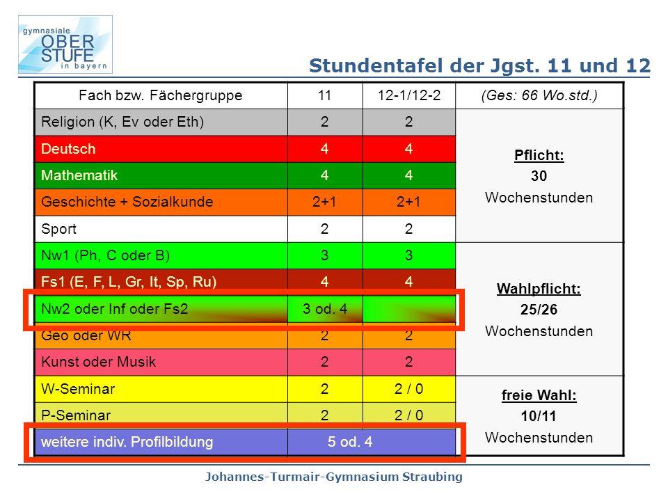 Johannes-Turmair-Gymnasium Straubing Fach bzw.