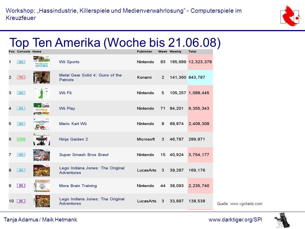 "Tanja Adamus / Maik Hetmankwww.darktiger.org/SPI Workshop: ""Hassindustrie, Killerspiele und Medienverwahrlosung"" - Computerspiele im Kreuzfeuer Top Te"