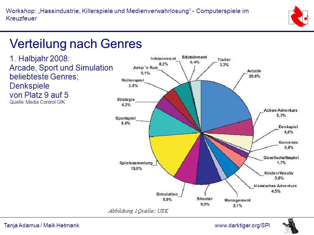 """Tanja Adamus / Maik Hetmankwww.darktiger.org/SPI Workshop: """"Hassindustrie, Killerspiele und Medienverwahrlosung"""" - Computerspiele im Kreuzfeuer Vertei"""