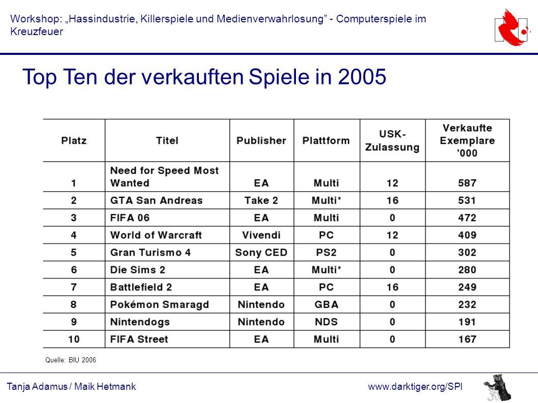 """Tanja Adamus / Maik Hetmankwww.darktiger.org/SPI Workshop: """"Hassindustrie, Killerspiele und Medienverwahrlosung - Computerspiele im Kreuzfeuer Top Ten der verkauften Spiele in 2006 Quelle: www.spieleratgeber-nrw.de"""