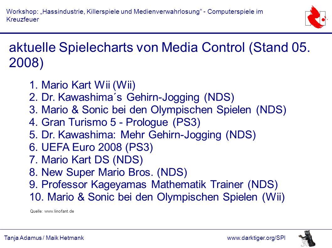 """Tanja Adamus / Maik Hetmankwww.darktiger.org/SPI Workshop: """"Hassindustrie, Killerspiele und Medienverwahrlosung - Computerspiele im Kreuzfeuer Top Ten weltweit (Woche bis 21.06.08) Quelle: www.vgchartz.com"""