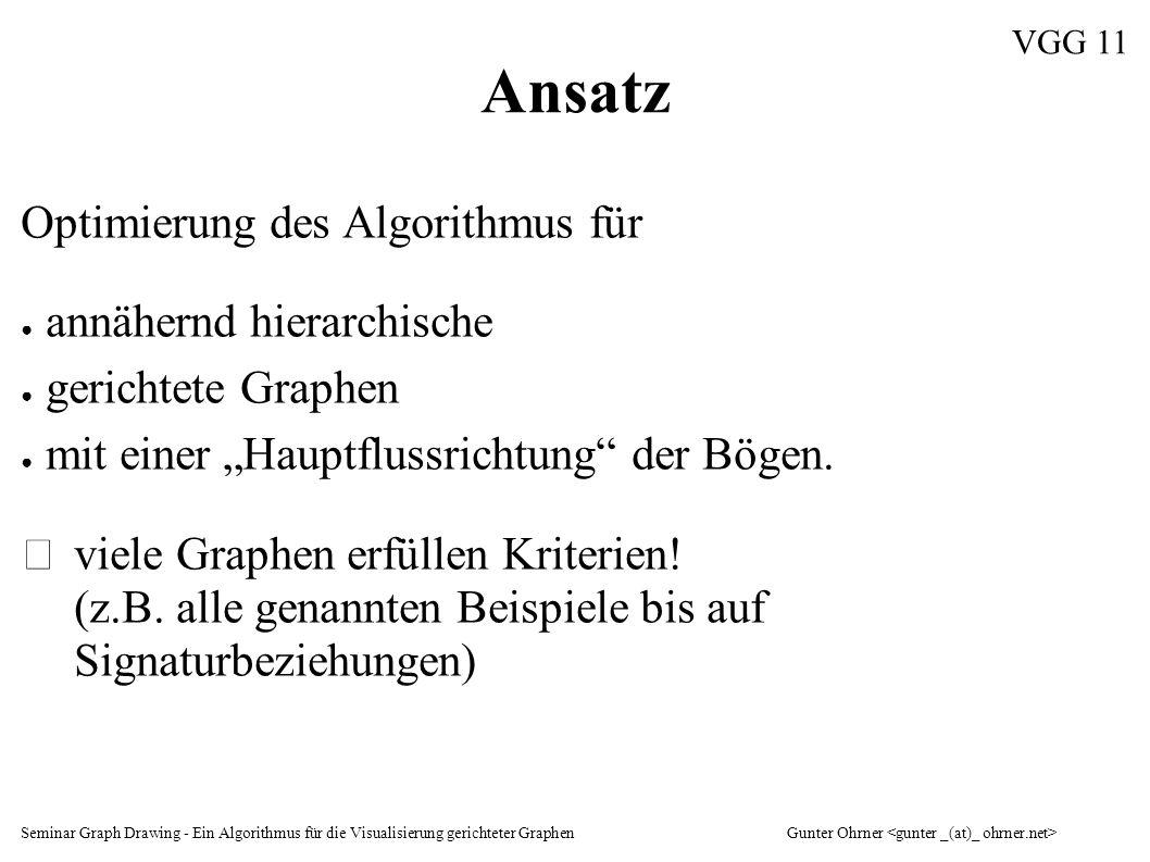 Seminar Graph Drawing - Ein Algorithmus für die Visualisierung gerichteter GraphenGunter Ohrner VGG 11 Ansatz Optimierung des Algorithmus für ● annähe