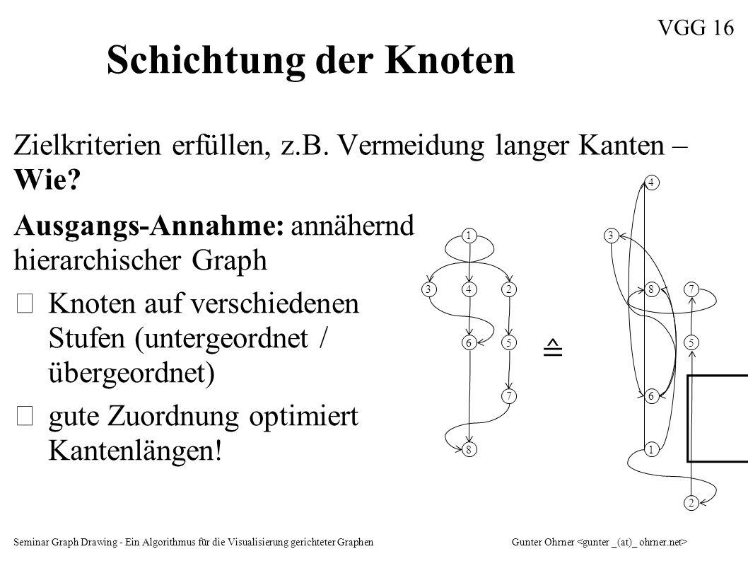 Seminar Graph Drawing - Ein Algorithmus für die Visualisierung gerichteter GraphenGunter Ohrner VGG 16 Schichtung der Knoten Zielkriterien erfüllen, z