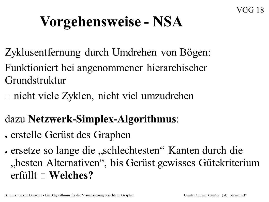Seminar Graph Drawing - Ein Algorithmus für die Visualisierung gerichteter GraphenGunter Ohrner VGG 18 Vorgehensweise - NSA Zyklusentfernung durch Umd