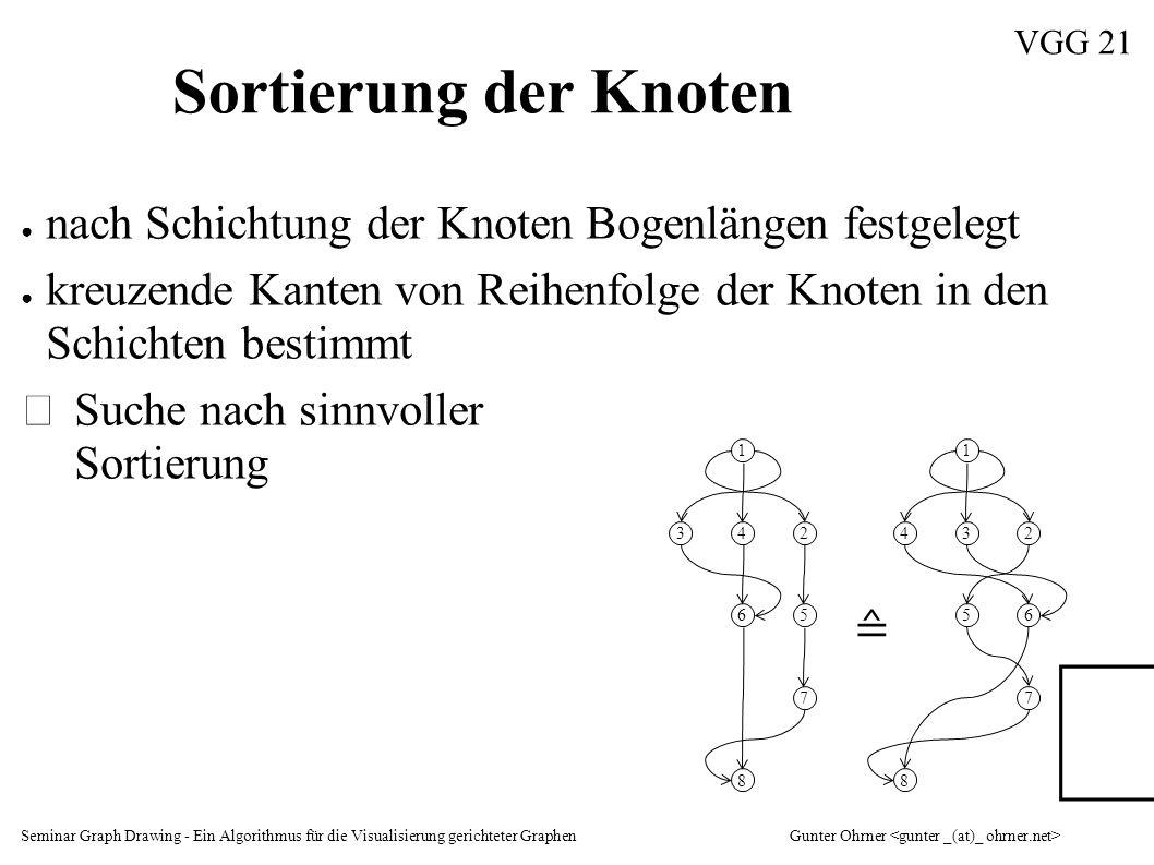 Seminar Graph Drawing - Ein Algorithmus für die Visualisierung gerichteter GraphenGunter Ohrner VGG 21 Sortierung der Knoten ● nach Schichtung der Kno