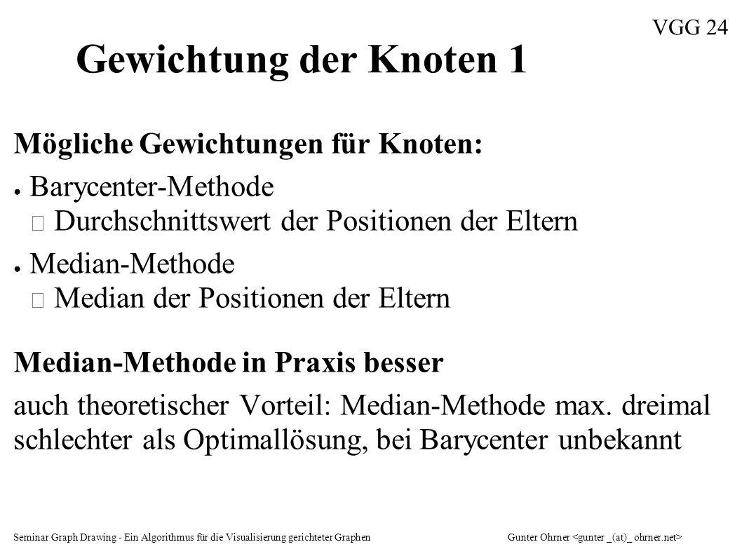 Seminar Graph Drawing - Ein Algorithmus für die Visualisierung gerichteter GraphenGunter Ohrner VGG 24 Gewichtung der Knoten 1 Mögliche Gewichtungen f