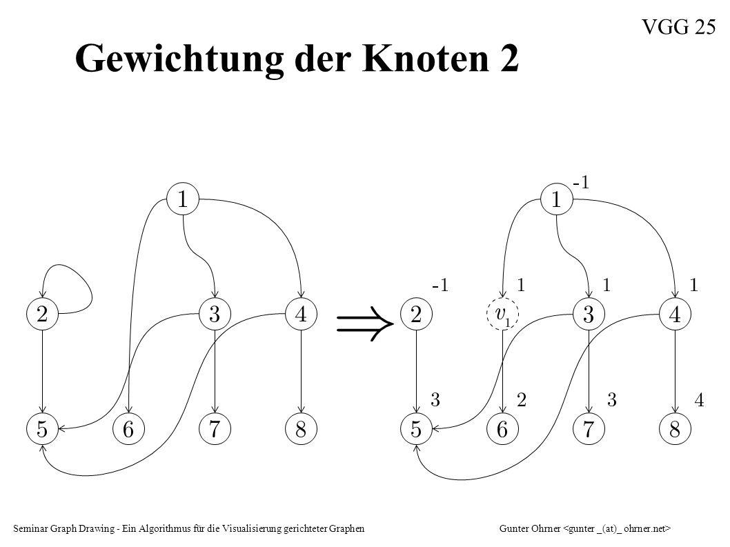 Seminar Graph Drawing - Ein Algorithmus für die Visualisierung gerichteter GraphenGunter Ohrner VGG 25 Gewichtung der Knoten 2