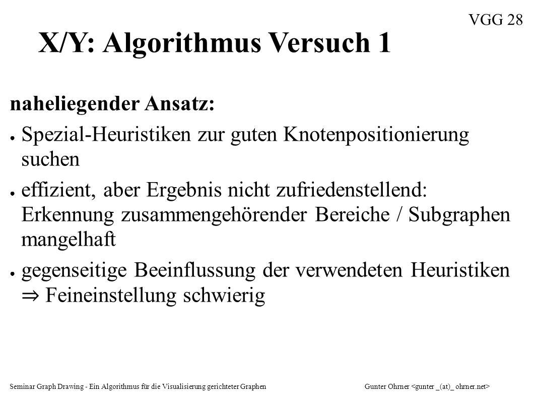 Seminar Graph Drawing - Ein Algorithmus für die Visualisierung gerichteter GraphenGunter Ohrner VGG 28 X/Y: Algorithmus Versuch 1 naheliegender Ansatz